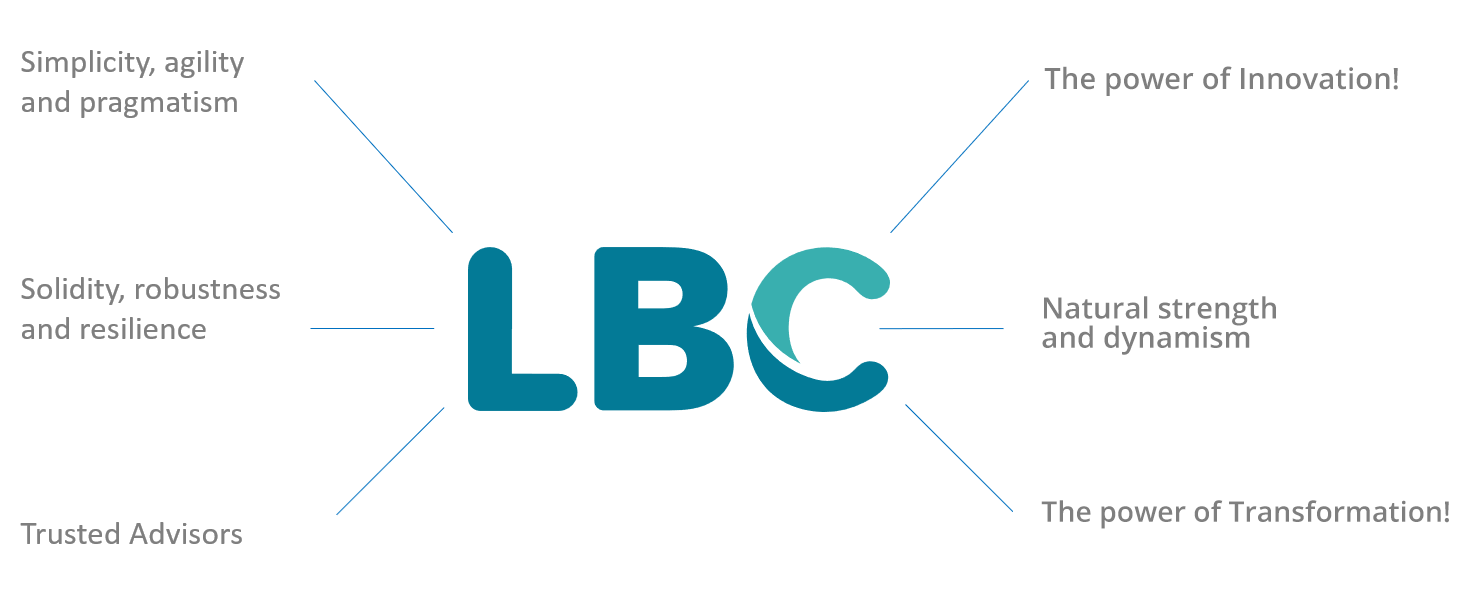 globalizing as LBC2